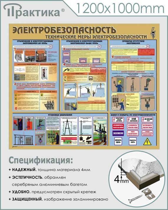 программа инструктажа для присвоения 3 группы по электробезопасности
